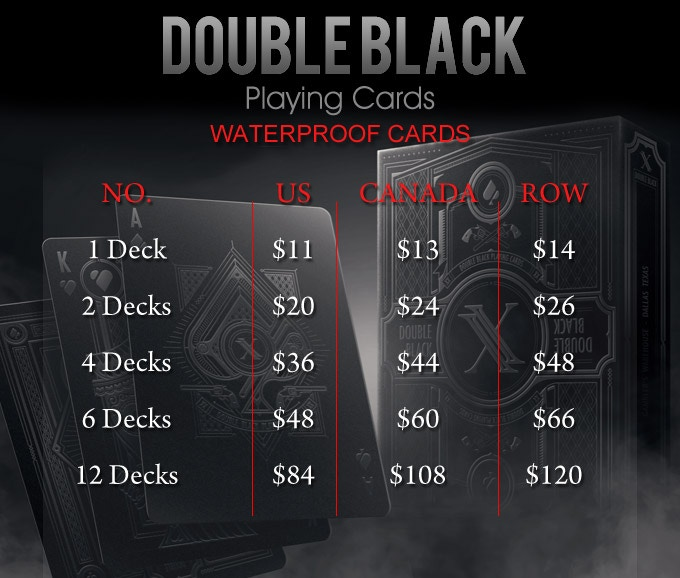 Add- On Price Chart for Waterproof Decks