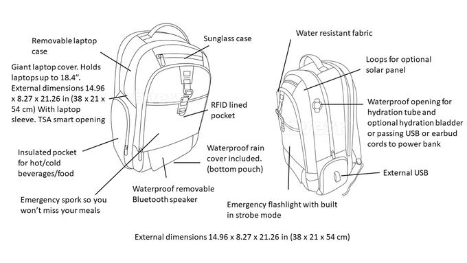 Kody: Finally a backpack with everything that you need by