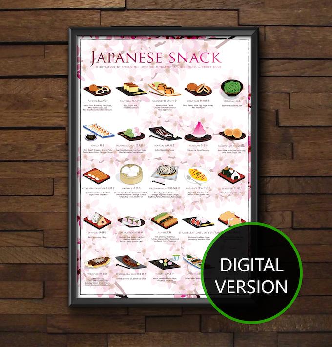 Japanes Snack Poster, 16x20, Sakura Background (Digital version only) - Add $20