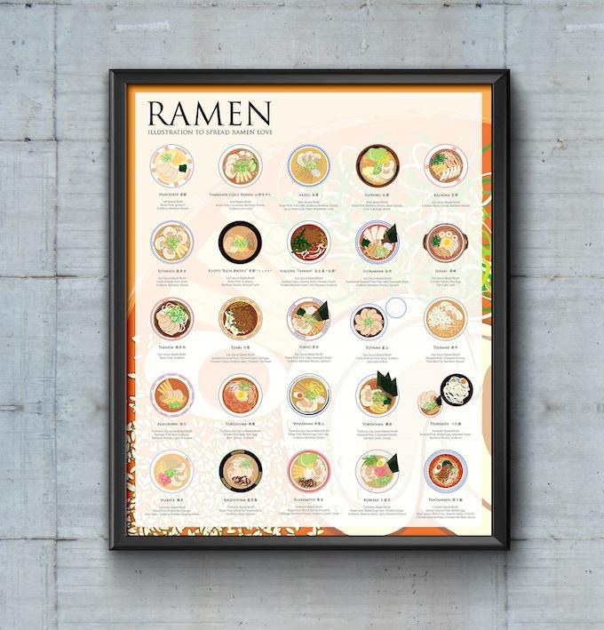 The Ramen Poster, 16x20, Festival Background (Digital or Physical) - Add $20 for digital, Add $20 for physical