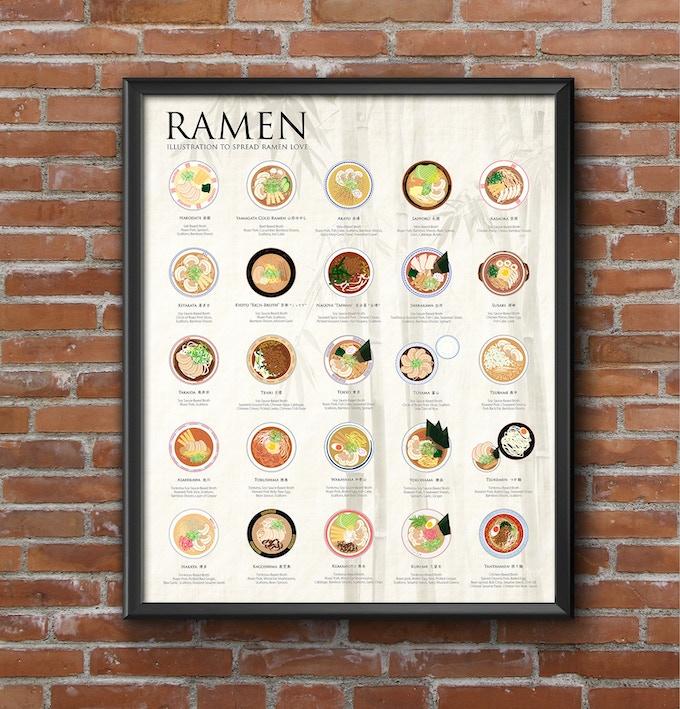 The Ramen Poster, 16x20, Bamboo Background (Digital or Physical) - Add $20 for digital, Add $20 for physical