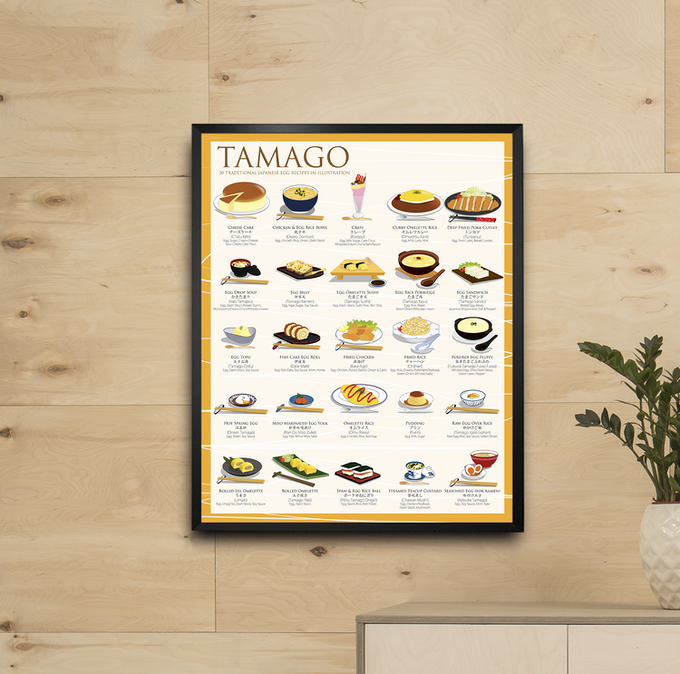 The Tamago (Egg) Poster, 16x20, (Digital or Physical) - Add $20 for digital, Add $20 for physical