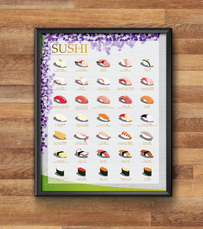 The Sushi Poster, 16x20, Wisteria Background (Digital or Physical) - Add $20 for digital, Add $20 for physical