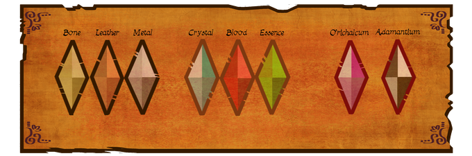 Materials are divided across three levels of rarity