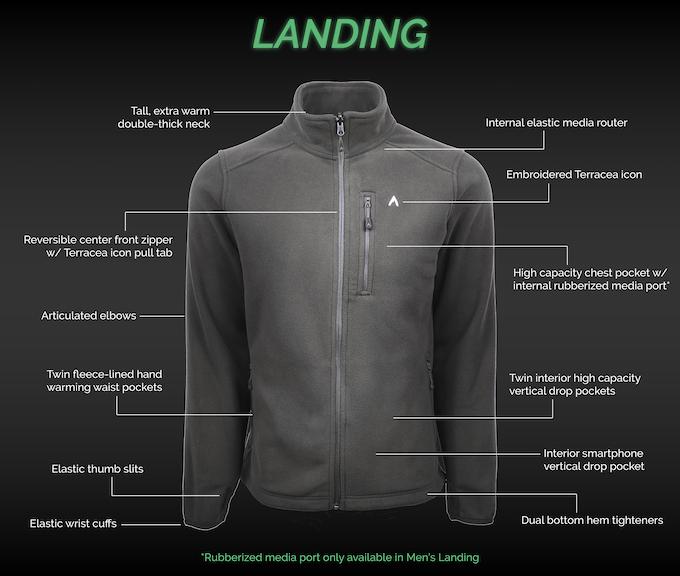 Landing Fleece Jacket (Men's & Women's)