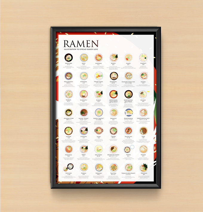 The Ramen Poster 2.0, 24x36, Spicy Background (Digital or Physical) - Add $25 for digital, Add $30 for physical