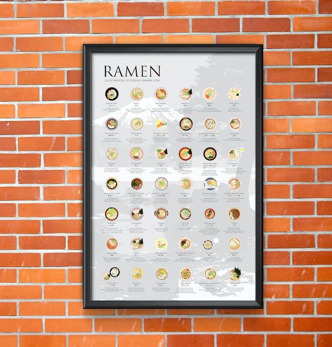 The Ramen Poster 2.0, 24x36, Mount Fuji Background (Digital or Physical) - Add $25 for digital, Add $30 for physical