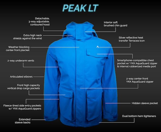 Peak LT Lightweight Jacket Features (Men's & Women's)