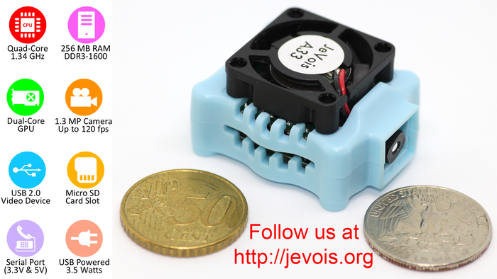 JeVois: Open-Source Quad-Core Smart Machine Vision Camera by