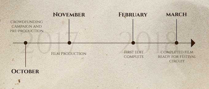 *Timeline may adjust
