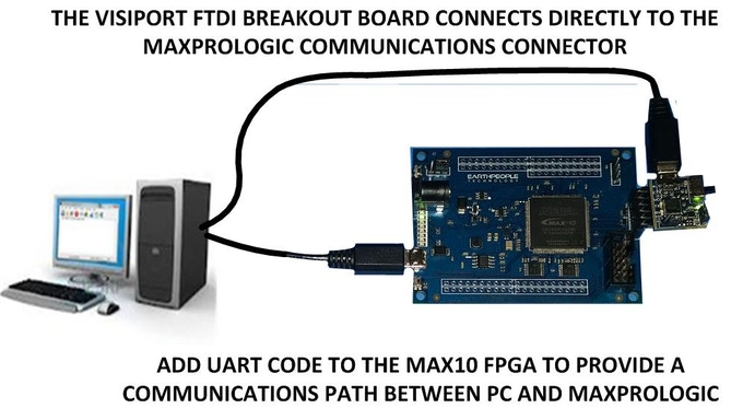MaxProLogic: FPGA Board With BLE Developers Module by Earth