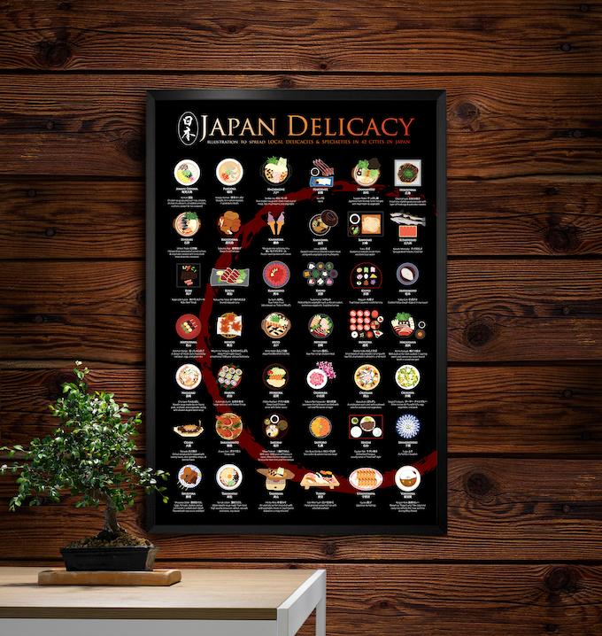 Japan Delicacy Poster, 24x36, Background Zen Circle