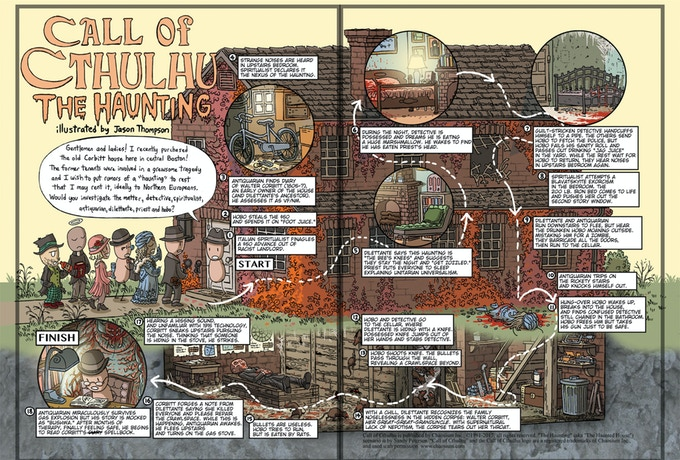Exclusive Call of Cthulhu map by Jason Thompson!