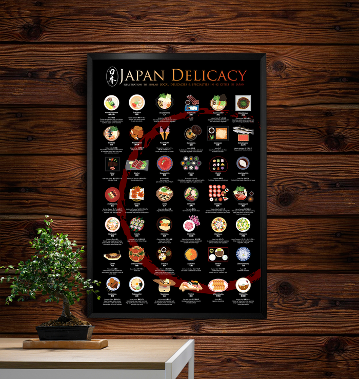 Discover unique delicacy and specialty dishes that represent each city's distinctive geography, culture & history