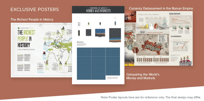 Three posters to be adapted from some of our most popular infographics