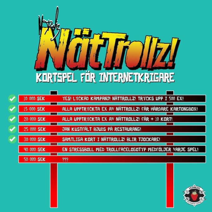 När vi når 40 000 SEK så medföljer en stressboll [med Trollface-logo] varje ex av NätTrollz! som backas via Kickstarter.