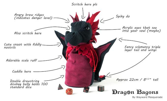 Anatomy of a Dragon Bagon