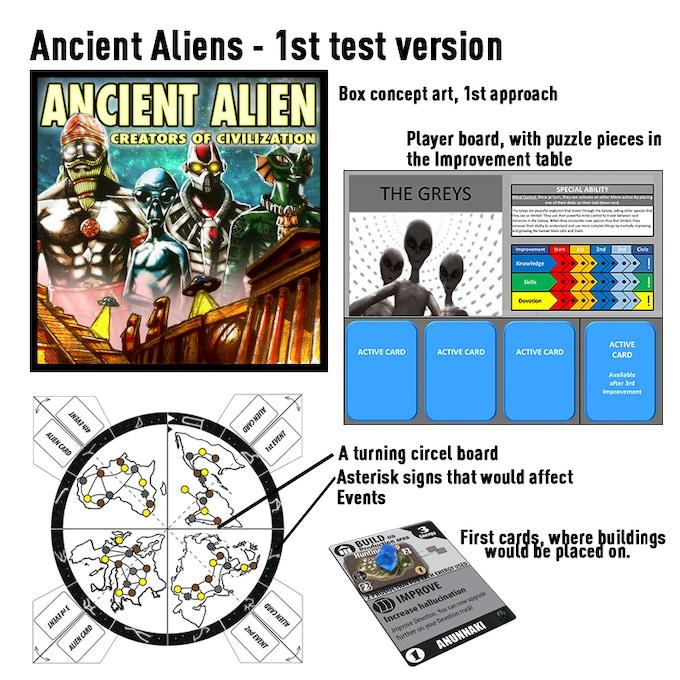 1st test version of Ancient Aliens
