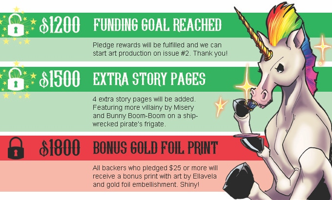 Help us reach our stretch goals! (And yes, the unicorn does appear in the book.)