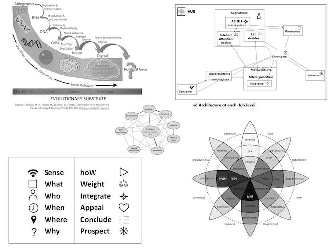 Is Intelligence An Algorithm By Antonin Kickstarter