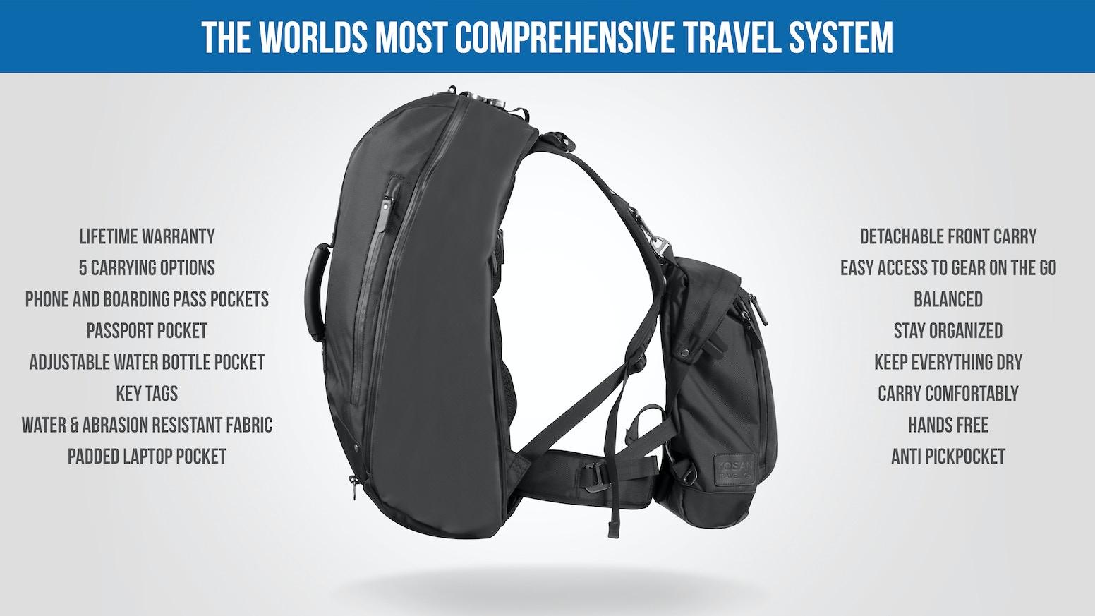 kosan travel pack system by alex mcaulay kickstarter