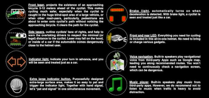 Feature summary