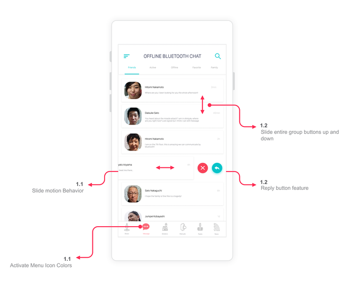Flow Chart Prototyping