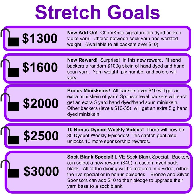 All Stretch Goals Unlocked!  Thank you for your support!