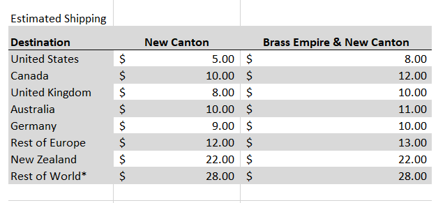 Brass Empire: New Canton Expansion + Original Reprint by