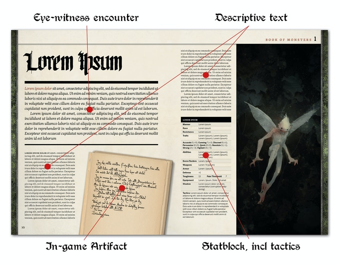 This mockup spread gives you an idea of the layout, although few (if any) creatures will require less than three pages.