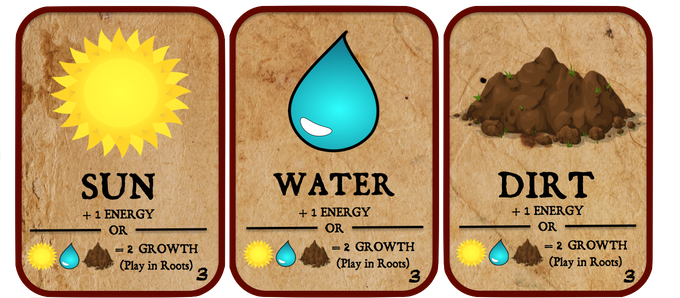 The basic resources have a double function. They can be used either to buy cards from the market or grow your tree.