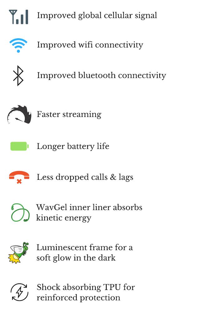 Meet Firefly: World's First Super Antenna iPhone Case by