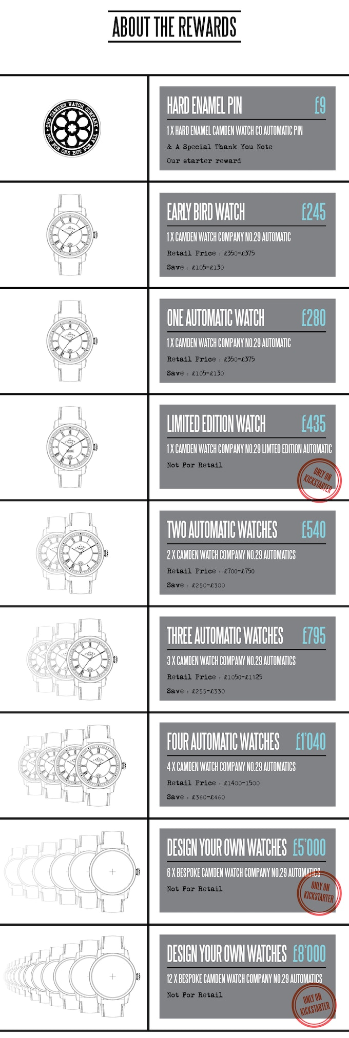 c0779902e International Backers. As with the rest of The Camden Watch Company ...