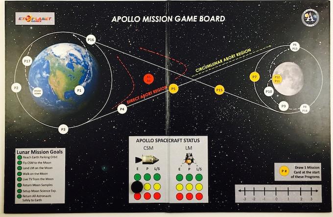 apollo tracks on moon - photo #23