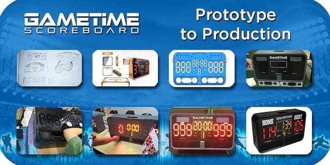 The development of the Gametime Scoreboard has been an amazing adventure!