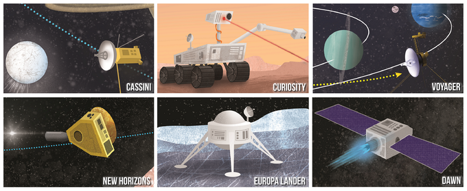 A few of the space missions featured in the book
