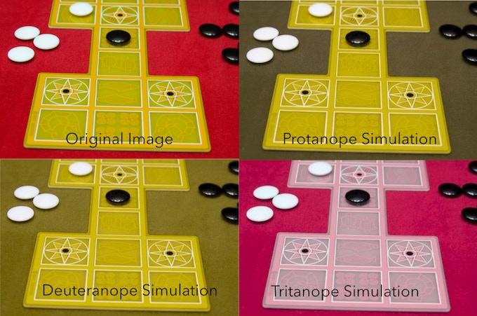 Simulation of WatUR for Color Deficit Vision