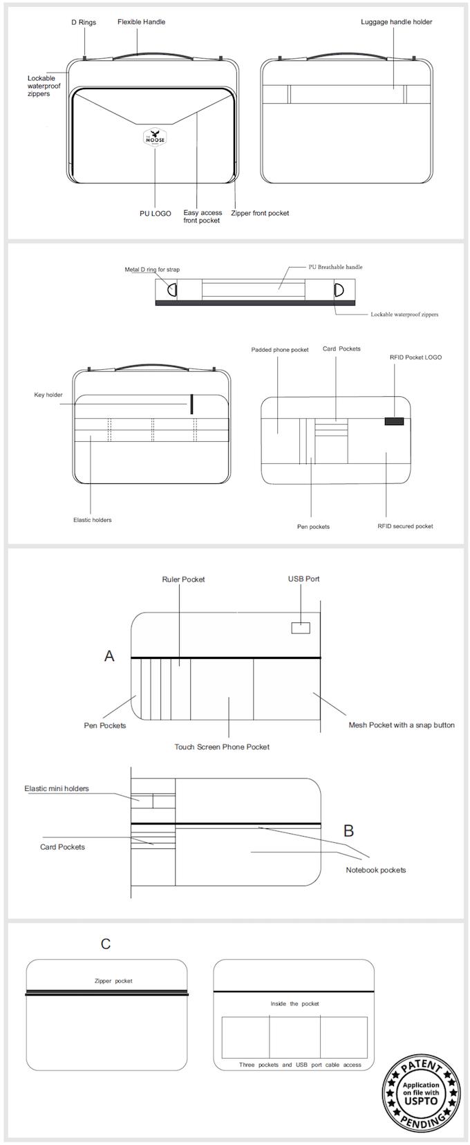 Detailed designs and descriptions