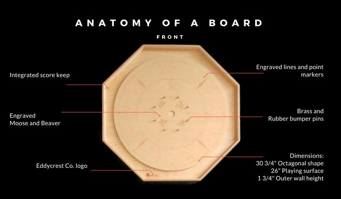 how to play crokinole board