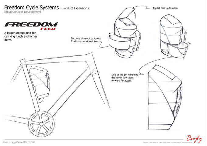 Freedom Cycle Hydration System. (Bike Bottle and Holder