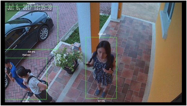 Human Detection - recognize human over 40 feet (12 meters)