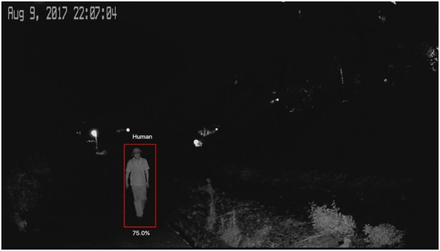 Night Vision - can recognize human even in dark environment