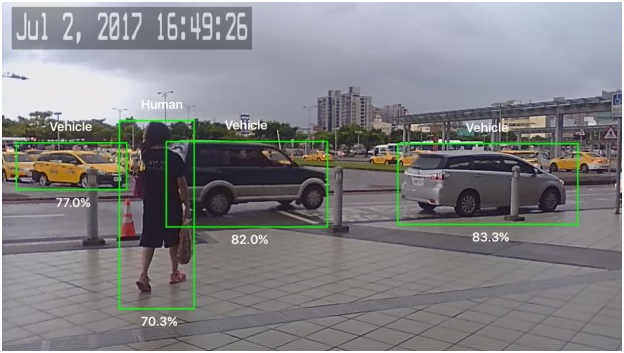 Vehicle Detection - recognize cars over 60 feet (20 meters)