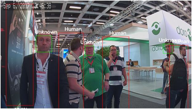 Multiple Detection - recognize over 100 faces and human at the same time