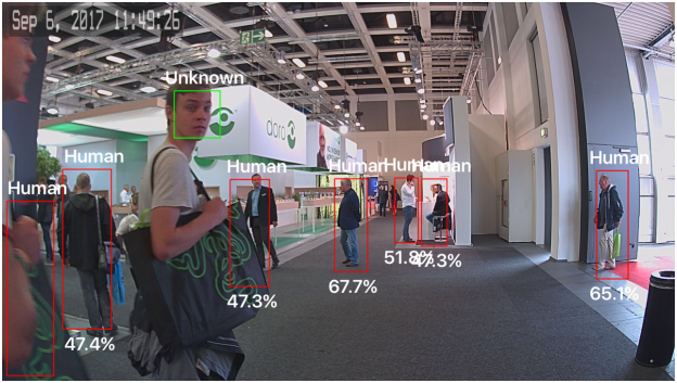 Moving Recognition - detect faces and human bodies even at movement