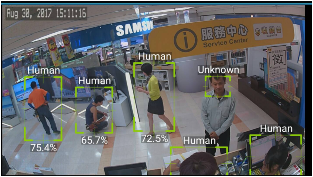 Headcount and human recognition - assist store in data mining