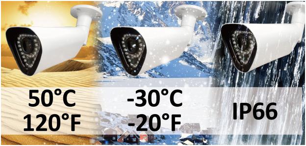 Wide industry grade temperature ranges
