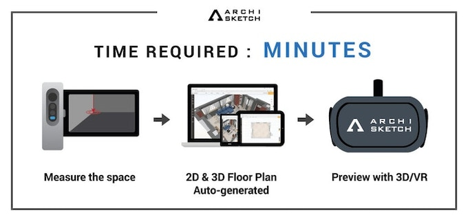 Archisketch The World S Simplest Interior Design Solution By Archisketch Inc Kickstarter