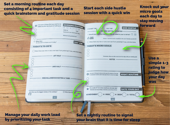 the side hustle journal turning 9 to 5 ers to entrepreneurs by ryan