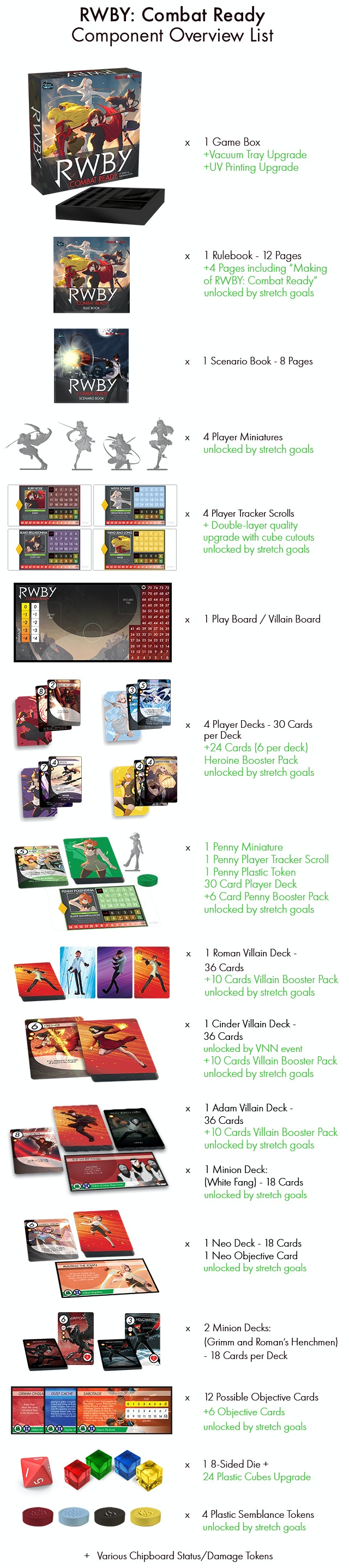 RWBY: Combat Ready by Rooster Teeth — Kickstarter